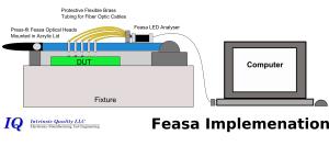 Feasa Implemenation